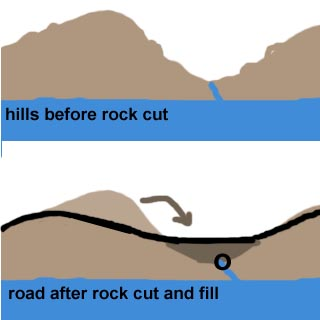 Rock Cuts and gully fill for smoother/straighter highways illustration