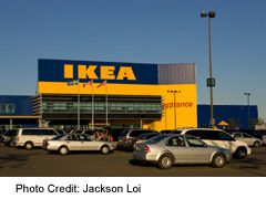 Ikea store on Hwy 7